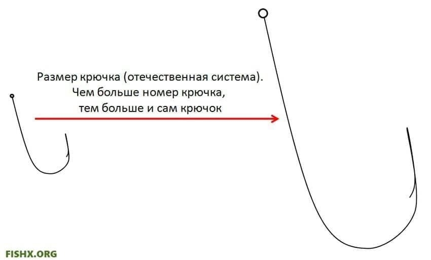 Размер крючков