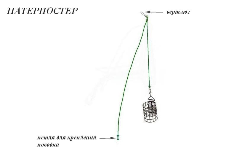 Фидерный монтаж - патерностер