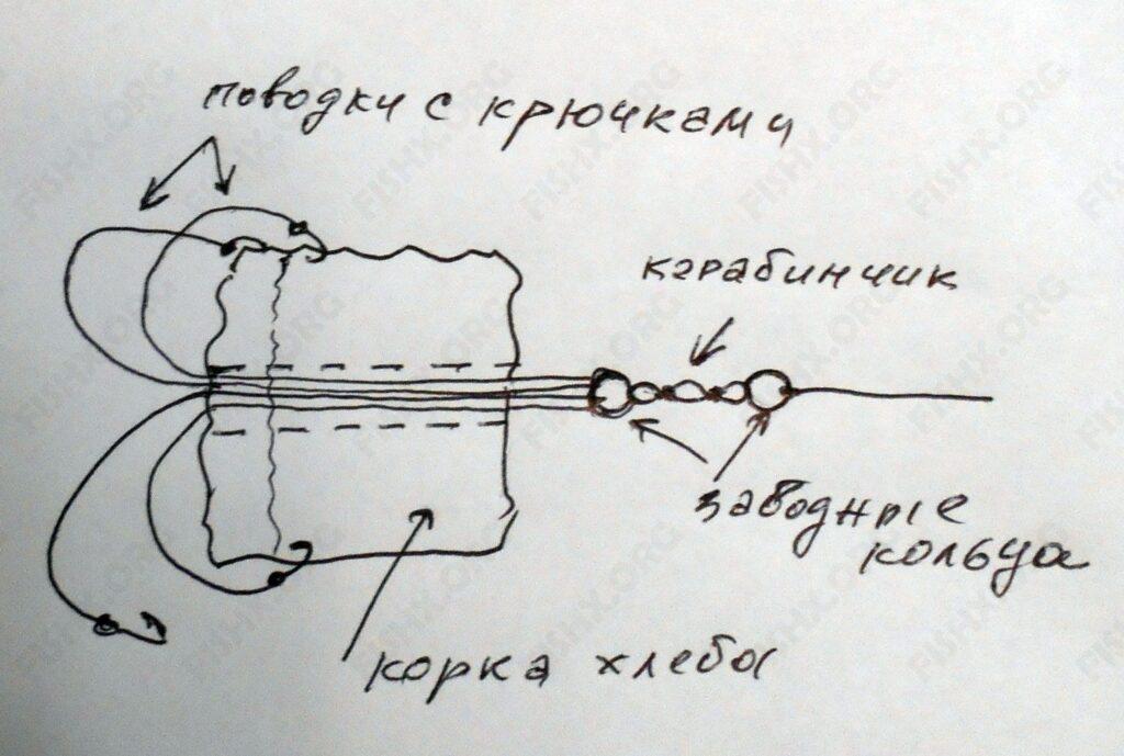 Оснастка фидера для ловли на корку хлеба