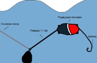 Донка-жерлица с поплавком