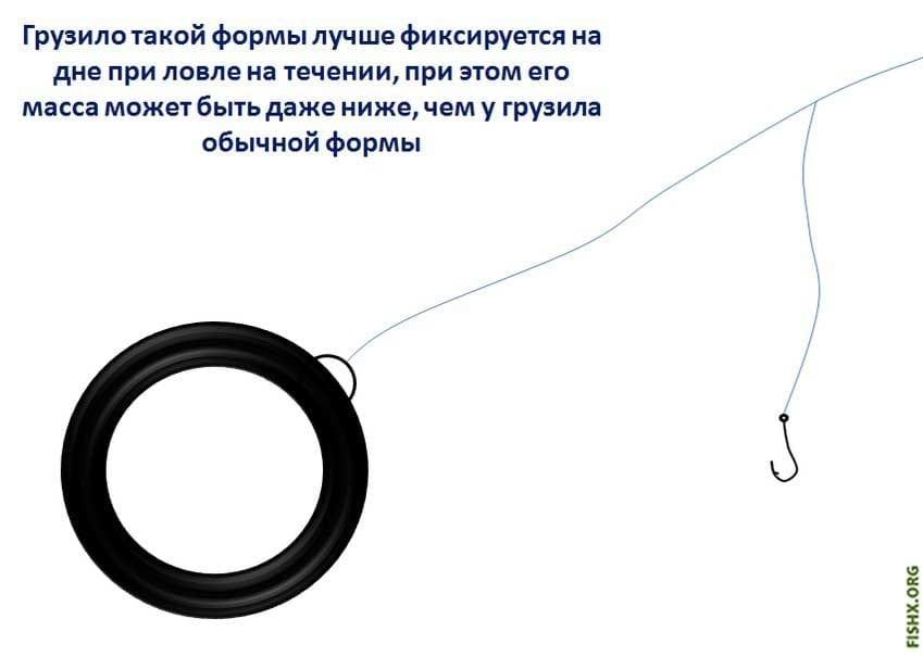 Грузило круглой формы для донки